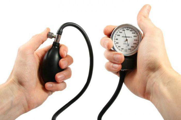 давление как измерять
